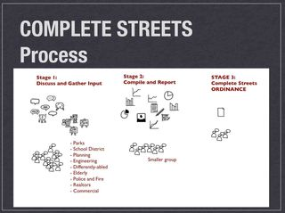 COMPLETE STREETS COMMON COUNCIL copy-1
