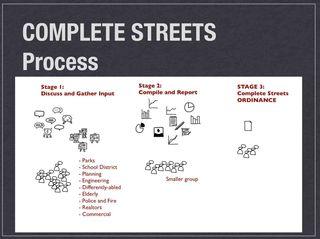 COMPLETE STREETS COMMON COUNCIL copy-1